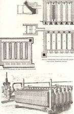 CERAMIC ARTS. Regenerative Gas pottery kilns; furnace Flues; Filter press 1880