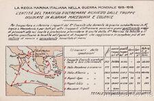 * WWI - Marina Italiana - L'Entità del traffico d'oltremare