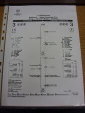 07/12/2010 FC Twente v Tottenham Hotpsur [UEFA Champions League] - Full Time Rep