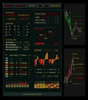 Wolfe Waves On Steroids - Master. Forex MT4 indicator. The best trading tools.