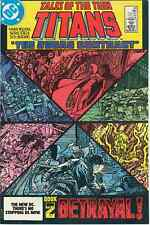 Tales of the Teen Titans Vol 1 #43 DC Comics 1984