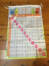 Times table poster wall hanging print learning chart school aid primary school