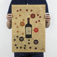 wine collection process poster bar drawing poster adornment retro wall sticker .