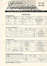 Grundig riparazione aiutante così 202 205 istruzioni di servizio b1252