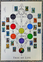 LARGE A3 Laminated Print Tree Of Life  Thoth Tarot attributions Aleister Crowley