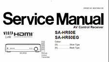 NATIONAL SA-HR50E SA-HR50EG AV CONTROL RECEIVER SERVICE MANUAL BOOK IN ENGLISH
