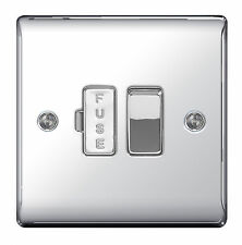 1-Gang Home Electrical Fuses