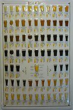 Beer 101 Bier Blechschild 20x30cm Erklärung der Biersorten Schautafel Wandbild