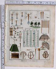 1779 Antico britannico sportivo stampa Bird RETI & trappole MOLLE pitfal Applaudite Net