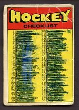 1971-72  OPC O PEE CHEE # 111 Checklist Marked