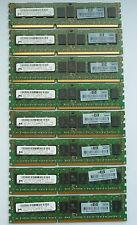 32Gb (8x4Gb) PC3-10600R DDR3-1333MHz ECC Reg CL9 HP IBM DELL lenova