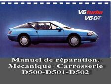 Renault Alpine V6 GT e V6 Turbo Catalogo riparazioni + parti ricambio 1985 CD