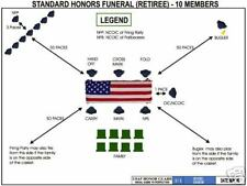 209 page DOD AF Funeral Flag HONOR GUARD Manual Book In PDF on CD