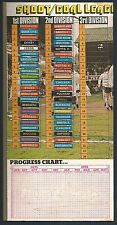 SHOOT/GOAL-FOOTBALL LEAGUE LADDERS-1975-76-CARLISLE