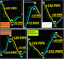 Forex Scalping Indicator Mt4 System Trading Best Profitable Strategy No Repaint