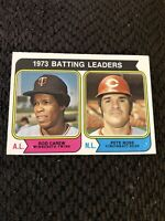 1974 Topps Baseball Card #201 Batting Leaders Rod Carew & Pete Rose - Ex-ExMt