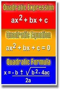 Quadratic Expression, Equation & Formula - NEW MATH CLASSROOM POSTER