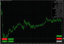 Flexy Grid EA (Grid Trading) - Manual & Automatic Trading System for MT4