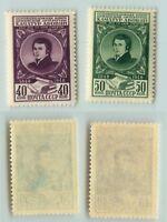 Russia USSR, 1948 SC 1275-1276, Z 1226-1227 MNH, disturbed gum. d8725