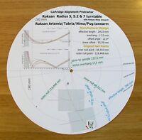 Roksan Artemiz/Tabriz/Nima/Pug & Radius 5/5.2/7 Tonearm Alignment Protractor