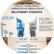 Civil War: Modern Military Academic Histories, Studies & Reports