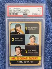 1972 Topps NHL Scoring Leaders ORR/Espositio/Ratelle PSA 5 Card #63