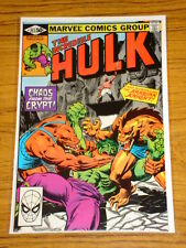 INCREDIBLE HULK #257 VOL1 MARVEL COMICS MARCH 1981