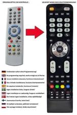 Replacement Remote Control Suitable for Silva Schneider dsr410 CI