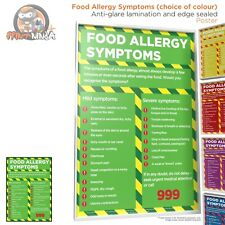 Food Allergy Symptoms Poster A2 A3 A4 (anti-glare lamination & edge sealed)