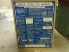 MACHINIST TOOLS LATHE VINTAGE ORIGINAL ATLAS Lathe Thread Formula Poster