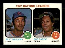 1973 Topps #61 BATTING LEADERS NEAR MINT *3s