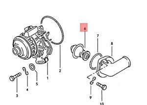 Genuine VW AUDI Crafter Diesel-Industrie-Motore Coolant Regulator 069121113