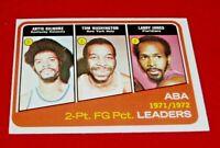 1972-73 Topps #260 Artis Gilmore EXMT/EXMT+ ABA League Leaders NM
