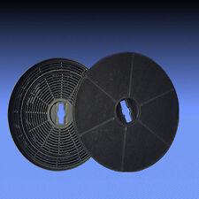 1 Aktivkohlefilter Kohlefilter Filter für Dunstabzugshaube MAN Typ: Corona