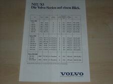 46810) Volvo 340 240 760 Prospekt 1983