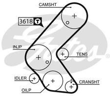 GATES 5563XS Timing Belt