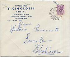 VENEZIA - GIAC.DOLCETTI & FIGLI 1904