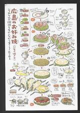 RECETTE CUISINE JAPON * RECETTE JAPONAISE EN DESSINS + JAPONAIS  * ÉCRITE 2011