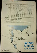 Vintage U.S. Army Wind Chill Conversion Chart Card F or C Gta 8-5-40 Sept 1978