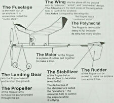 """14"""" The ROGUE R.O.G. Rubber Powered Plane Balsa Model Airplane Kit Midwest 503"""