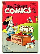 Walt Disney's Comics and Stories #97    Lemonade Stand Cover