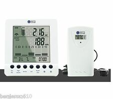 Watts Clever - Wireless Power / Energy Monitor for Digital / Smart meters EW4500