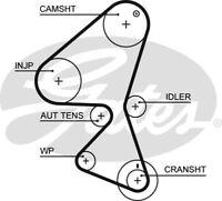 Gates Timing Cam Belt 5587XS  - BRAND NEW - GENUINE - 5 YEAR WARRANTY