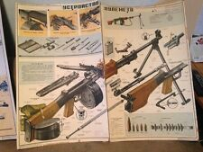 Soviet Military Army Weapons Instructional Poster for the 7.62 mm Machine Gun!