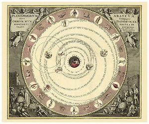 Celestial Map Ptolemy Solar System Zodiac illustrated map Cellarius ca. 1708