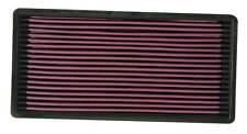 K&N AIR FILTER FOR CHEROKEE 2.5 1987-2000 33-2018