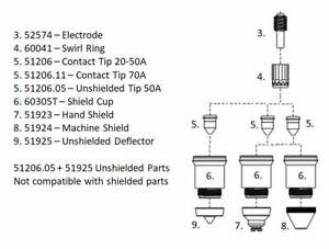 X45 Plasma Torch Consumables Razorcut Razorweld Everlast Longevity Herocut Lotos