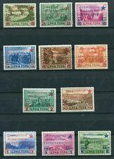 YUGOSLAVIA 1945 MONTENEGRO OVPT ON EARLIER ITALIAN OCCUPATION SET PERFECT MNH