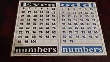 ODD AND EVEN NUMBERS- A4 laminated poster - KS1 KS2 - maths / class