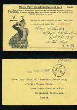 CANADA ARMY WW2 FPO ILLUSTRATED MACDONALDS GIRL KILT UNIFORM 1942 TOBACCO CARD
